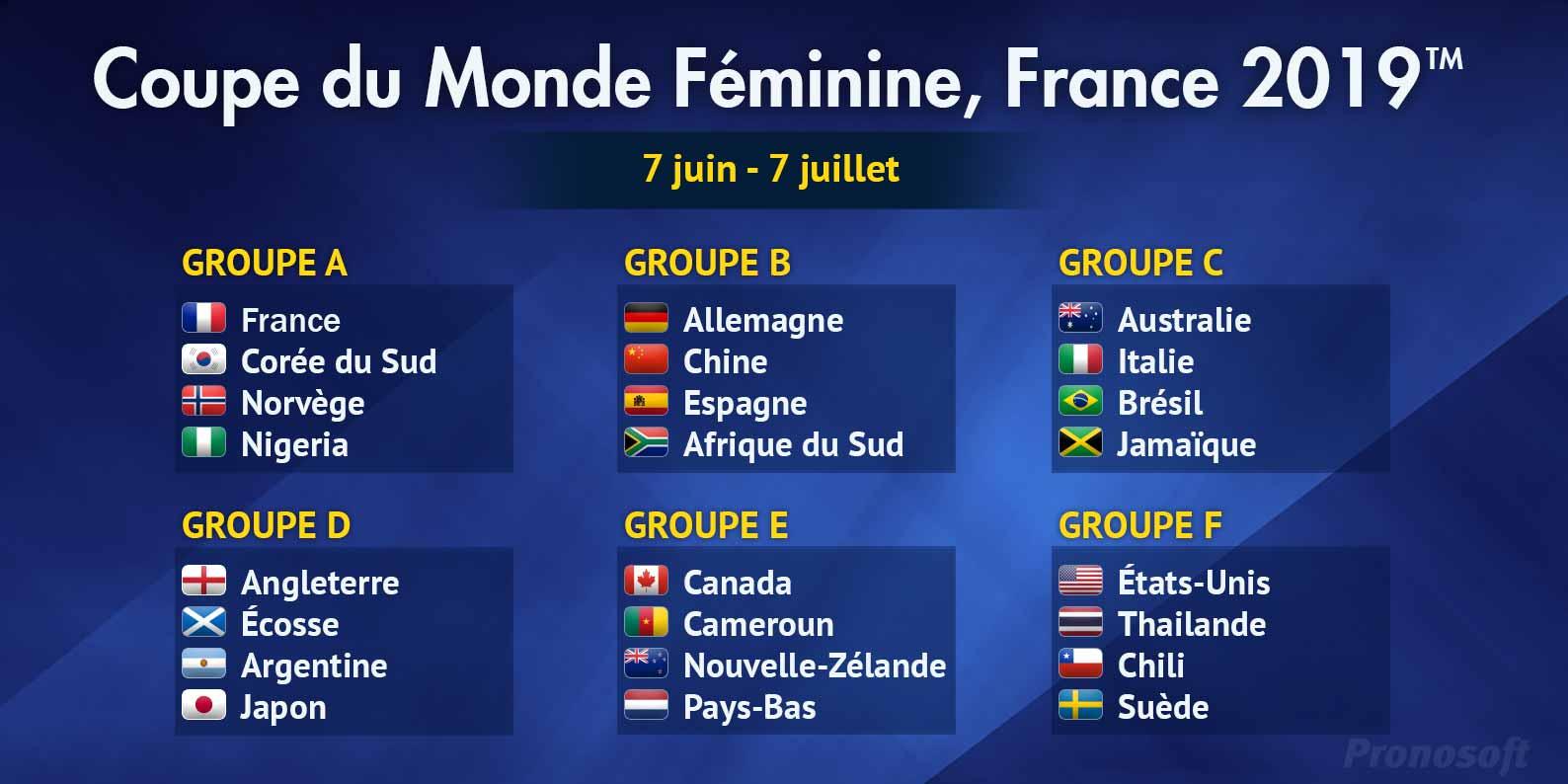 Coupe Du Monde Feminine 2019 Calendrier Stade.Coupe Du Monde Feminine 2019 En France